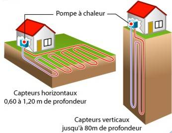 pac-geothermie-chartres-28